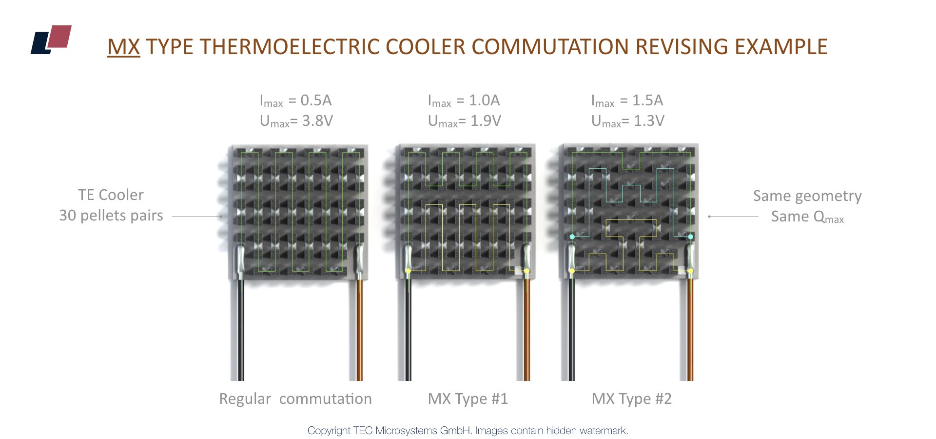 mx type single stage thermoelectric coolers with serial parallel rh tec microsystems com